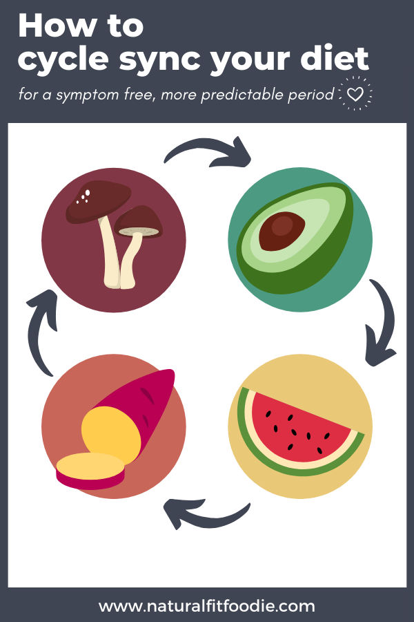 How to cycle sync your diet